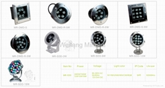 LED Underwater Underground Light