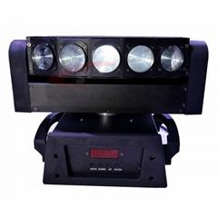 LED moving head beam