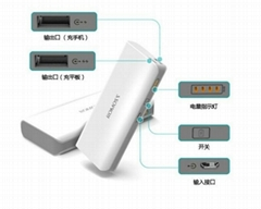 Power Bank High Capacity for Cellphone 10400mAh Romo