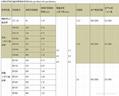 Multi-Ply Fabric Rubber Conveyor Belt (EP/NN/CC) 5