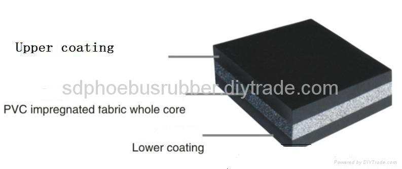 PVC/PVG Solid Woven Conveyor Belt Made In China 2