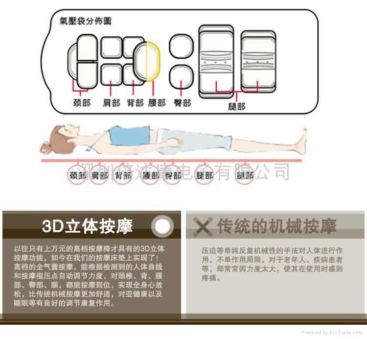 3D air pressure massage mattress 2