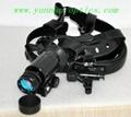 夜視望遠鏡,頭盔視觀察鏡