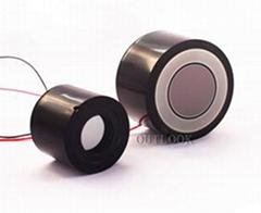 25mm Super Second Genera (Hot Product - 1*)