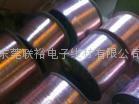 銅包鋼(應用於電話線、網絡線)