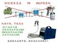 威力斯hvlp低压喷漆机厂家可定制加工贴牌 培训