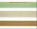 OKI電線柔軟性綵排線