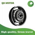 QS Motor