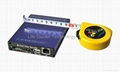 SD card Mobile DVR with GPS 4ch D-1