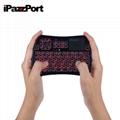 iPazzport 无线迷你键
