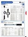 TOHNICHI東日扭力板手 DB/DBE/DER 2
