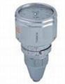 TOHNICHI東日扭矩測量儀 ATG/BTG 2