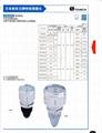 TOHNICHI東日扭矩測量儀 ATG/BTG 3