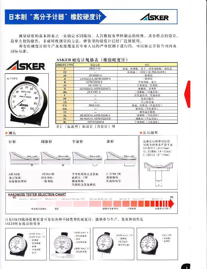 日本ASKER橡膠硬度計 2