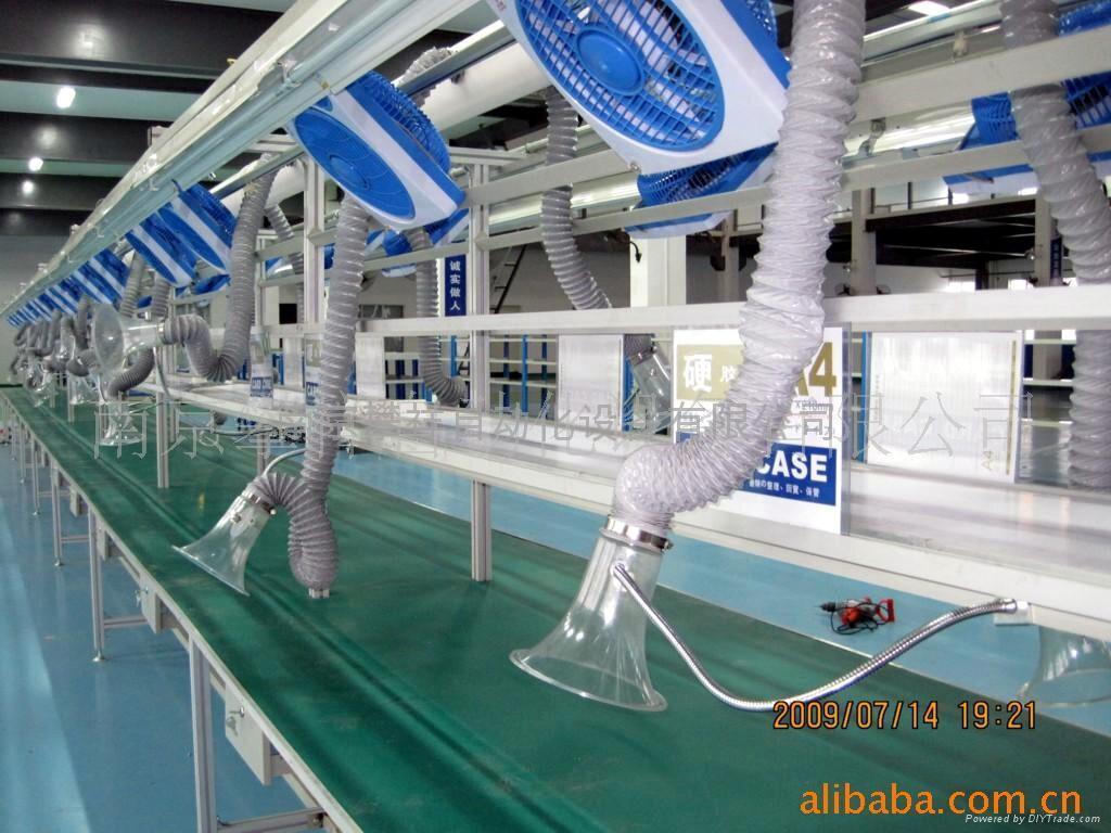 黄石流水线组装线装配线皮带线 2