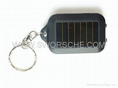HD960P Key Chain Camera