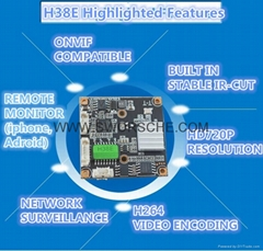 IP Camera Board NVR Module 1.0Megapixel Support P2P Onvif Smartphone Review