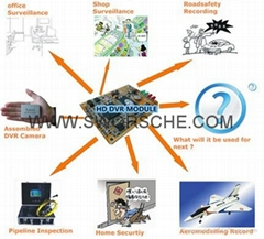 FPV DVR Board 1CH FPV DVR Module SD Card D1 DVR Board SWORSCHE Exclusive Model