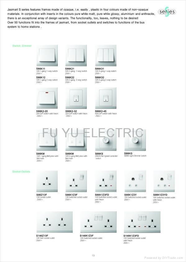 CHINT / CLIPSAL / CCG / THORN - Fu Yu Electric Co.,Ltd