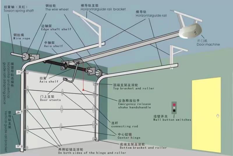 广州欧式电动翻板车库门 4