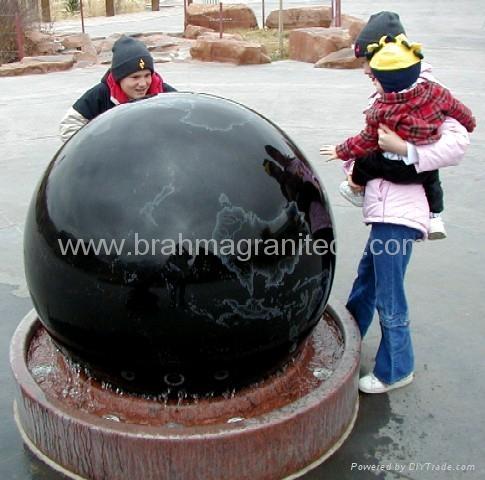 rolling sphere