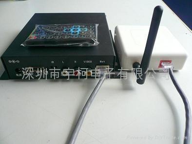 无线传输WIFI网络播放机 1