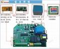 AC220V/AC110V sliding gate remote control 1