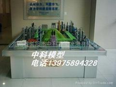 煉油廠與合成氨模型