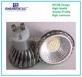 MR16 LED Spotlights,dimmable led