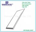 China LED Lighting panel retrofits
