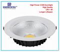 20W COB LED Downlight Samsung LED, 50000hrs, Daylight 5000K,