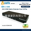 4X4 HDMI Matrix Switch Extender over IP with RS-232 Audio