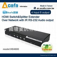 HD4600 4 Ports HDMI Switch  Splitter Extender over CAT5e/6