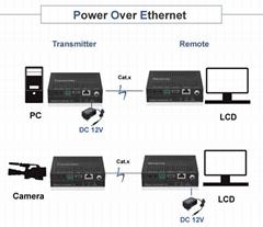 70m HDBaseT 延長器POC, 4K