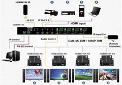 4*4 HDMI矩陣切換器