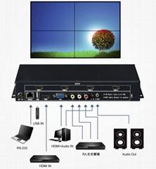 2*2 HDMI電視牆拼接器