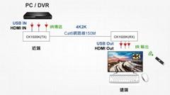 HDMI USB鍵鼠延長管理器-150米