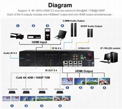 4*4 HDMI2.0矩阵切换器