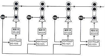 比例连动--比例连动控制器 2