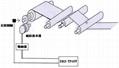 多段型捲取、捲出張力控制器 2