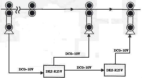 簡易式連動控制器 3