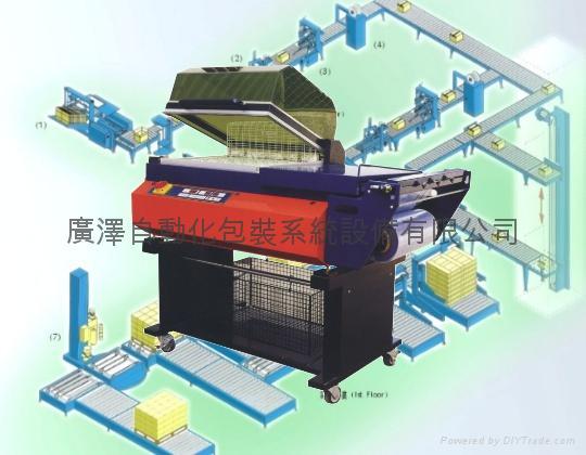 二合一(L型)封切收縮機