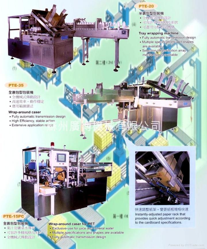 高速多规裹包式包装机 1