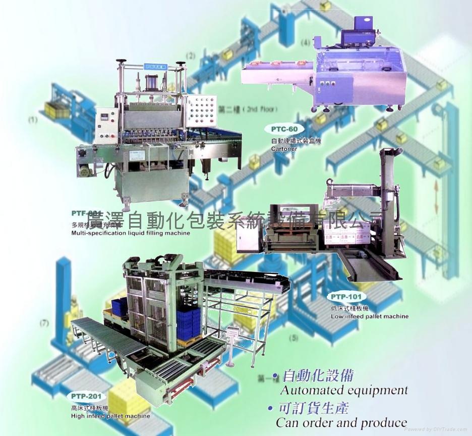 高床式栈板堆叠机 (其它机械相关设备)