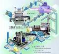 高床式栈板堆叠机 (其它机械相关设备) 1