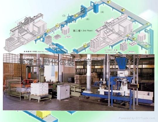 POUCH SHAPE PACKAGING & AUTOMATIC PALLETIZER 1
