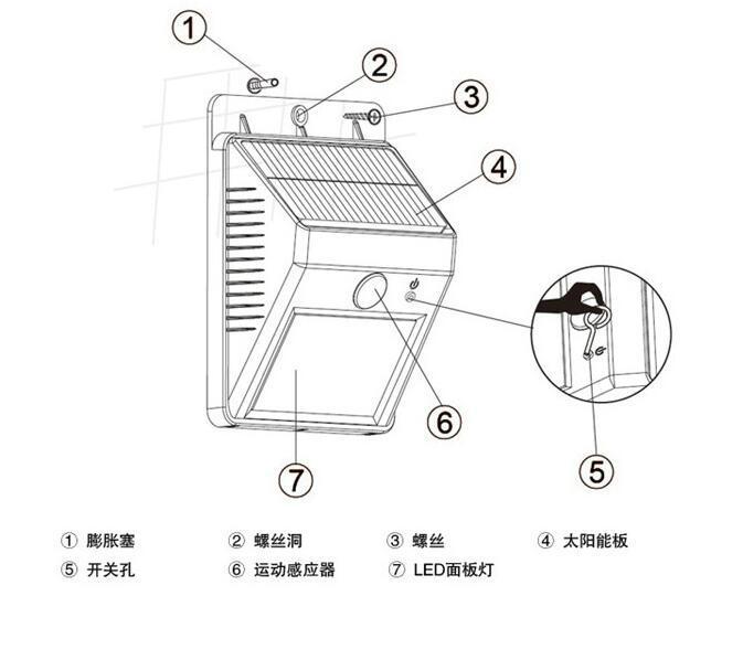 太陽能感應庭院燈 4