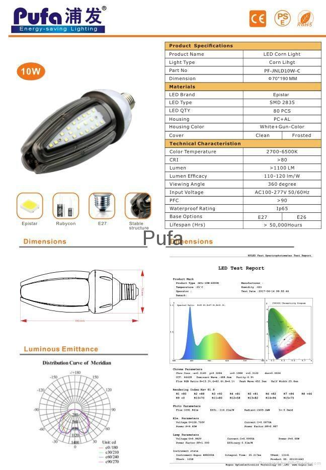 LED Corn buib series 10W 3