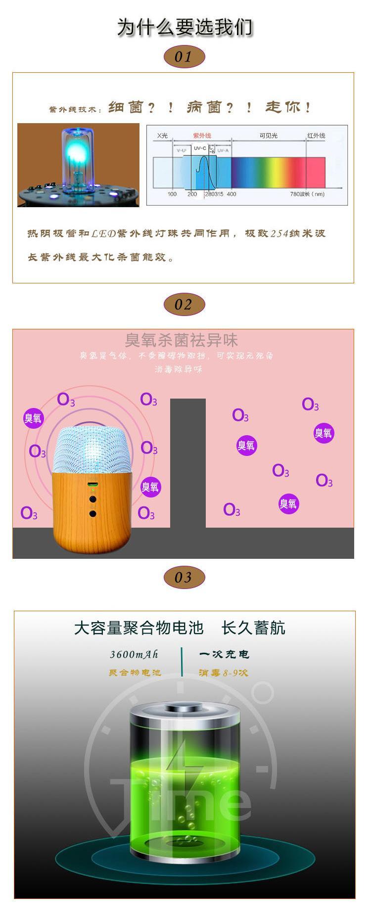 便攜紫外線家用廚房衛生間衣櫃冰箱汽車用臭氧紫外線滅菌燈 8