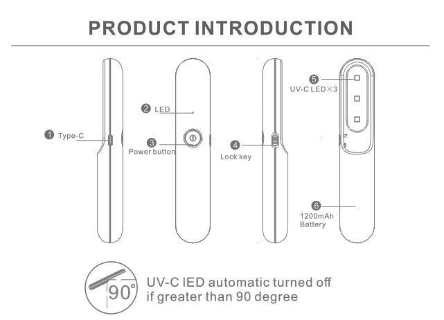 LED家用殺菌棒UV紫外線除螨電梯手機鍵盤玩具汽車觸摸便攜消毒棒 8